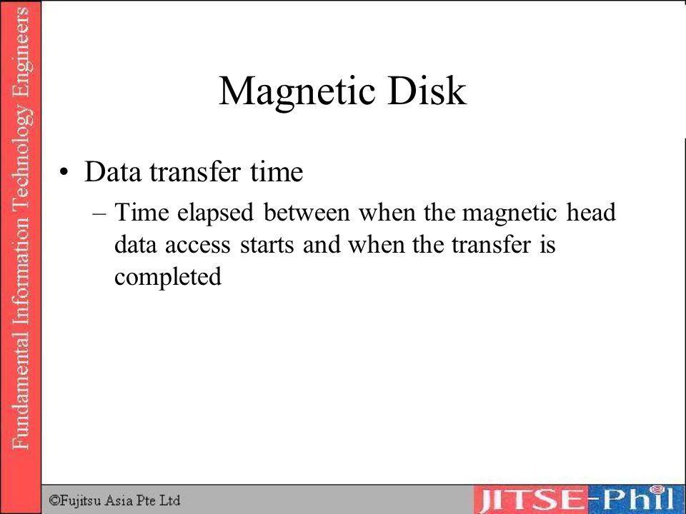 Magnetic Disk Data transfer time
