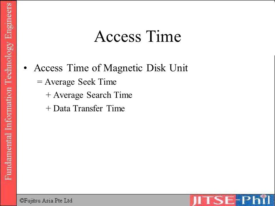 Access Time Access Time of Magnetic Disk Unit = Average Seek Time