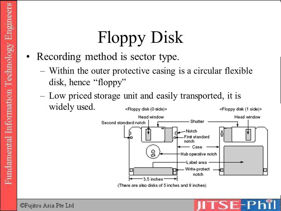 Floppy Disk Recording method is sector type.