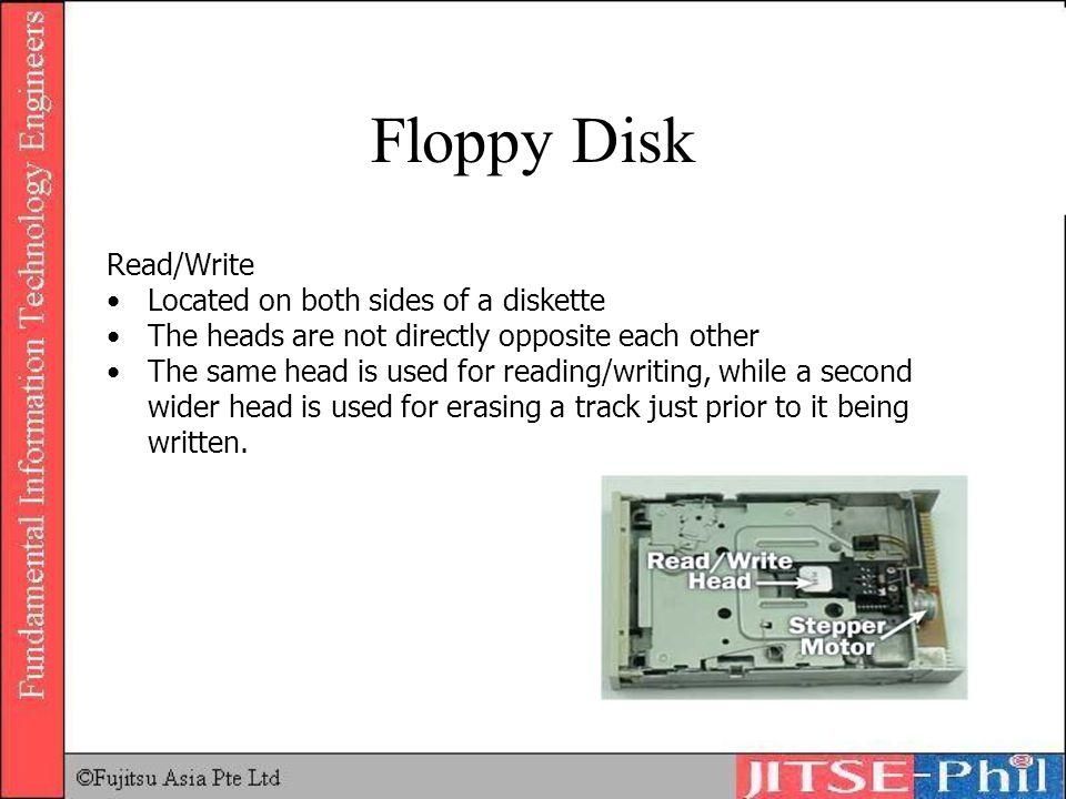 Floppy Disk Read/Write Located on both sides of a diskette