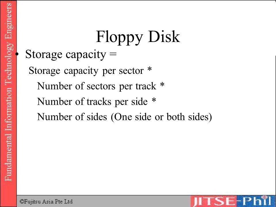 Floppy Disk Storage capacity = Storage capacity per sector *