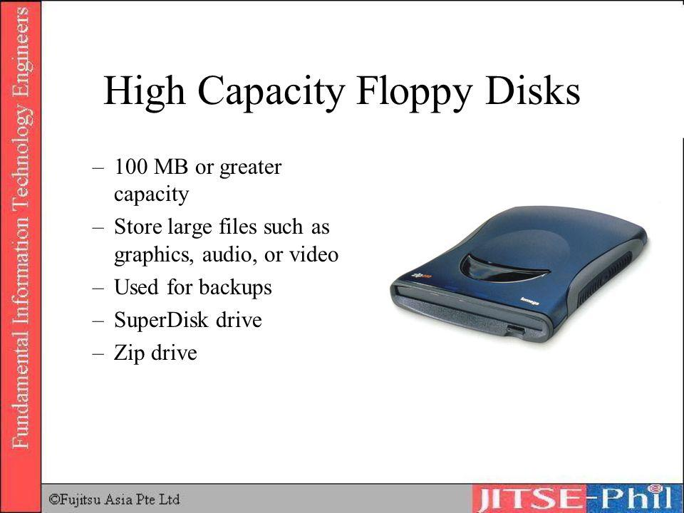 High Capacity Floppy Disks