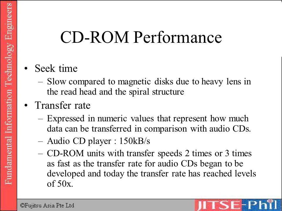 CD-ROM Performance Seek time Transfer rate