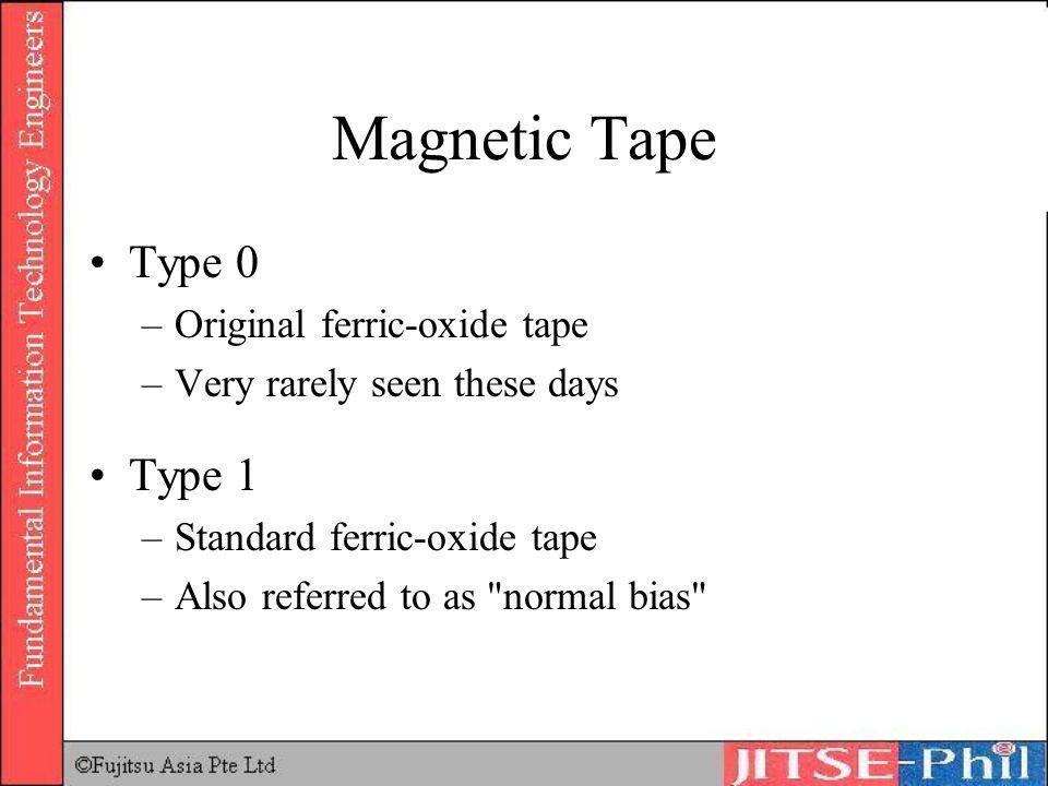 Magnetic Tape Type 0 Type 1 Original ferric-oxide tape