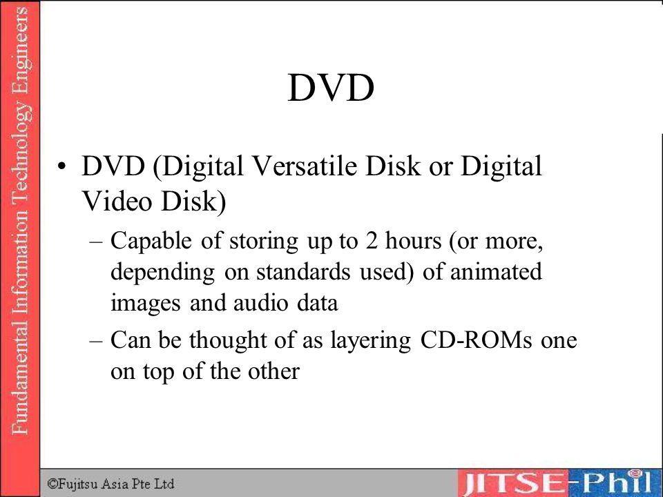 DVD DVD (Digital Versatile Disk or Digital Video Disk)