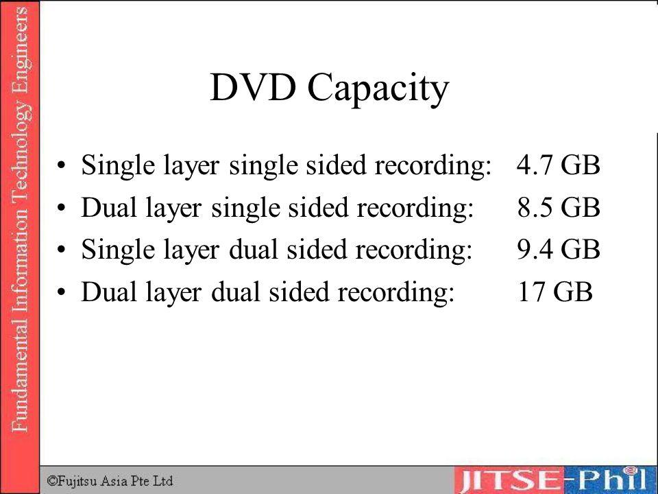 DVD Capacity Single layer single sided recording: 4.7 GB