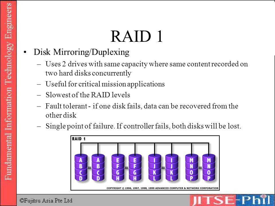 RAID 1 Disk Mirroring/Duplexing