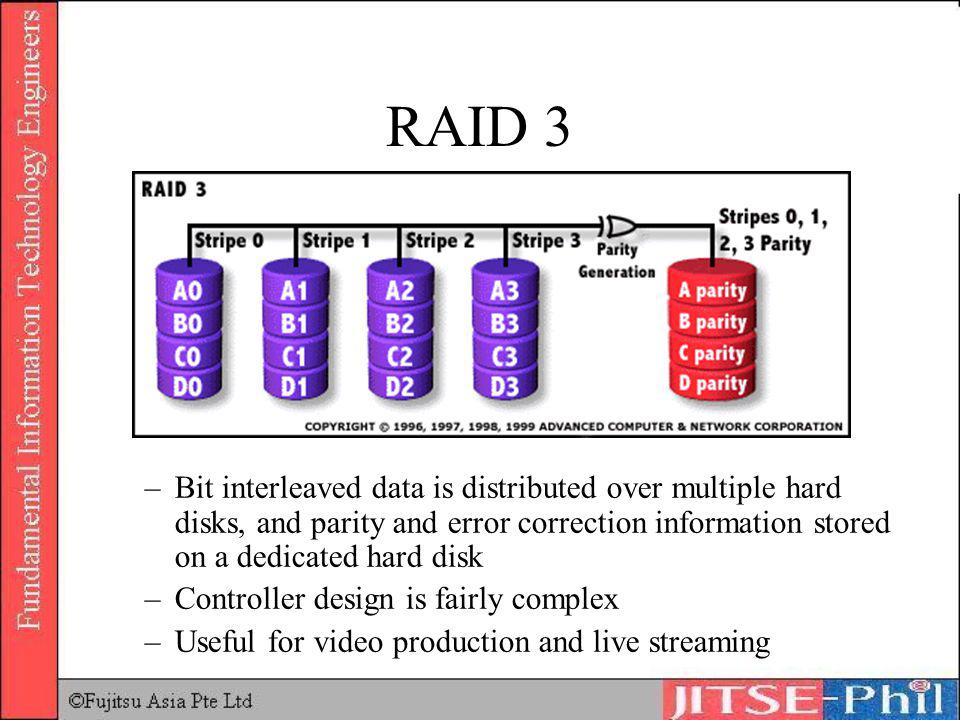 RAID 3 Bit interleaved data is distributed over multiple hard disks, and parity and error correction information stored on a dedicated hard disk.