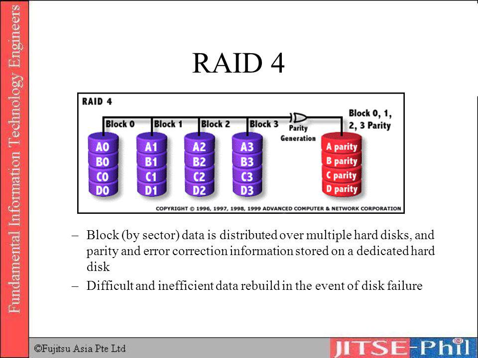 RAID 4 Block (by sector) data is distributed over multiple hard disks, and parity and error correction information stored on a dedicated hard disk.