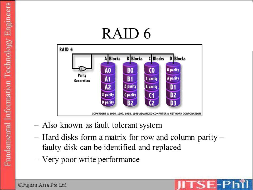 RAID 6 Also known as fault tolerant system