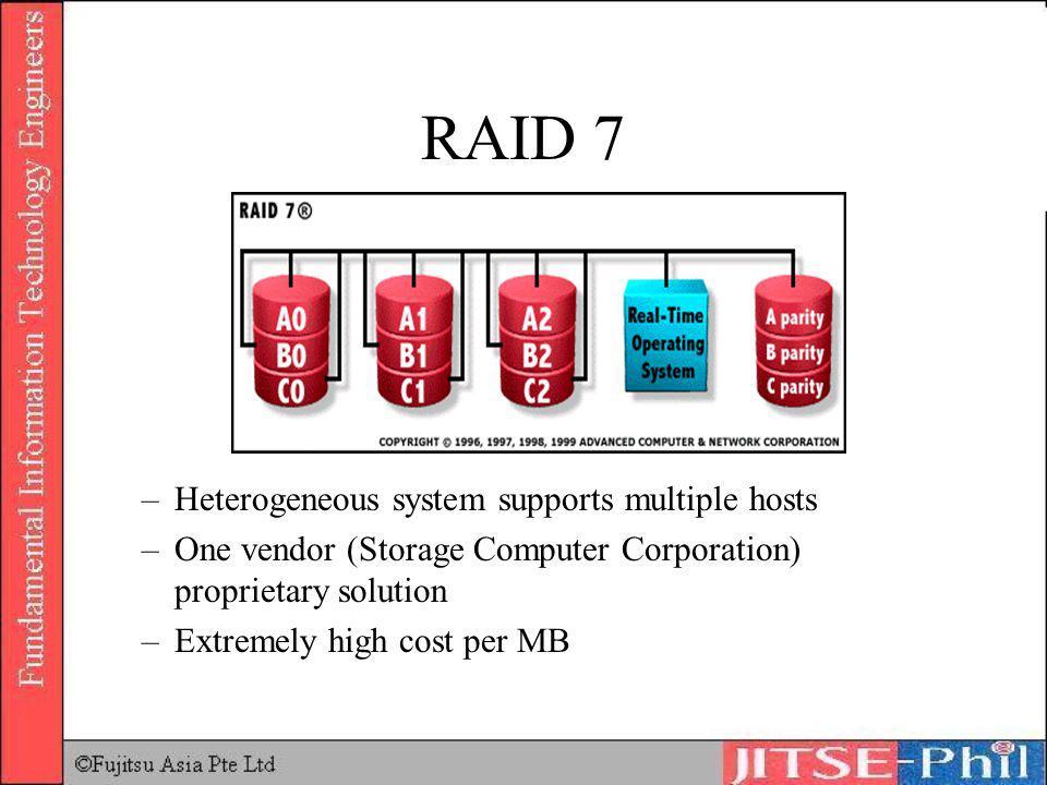 RAID 7 Heterogeneous system supports multiple hosts
