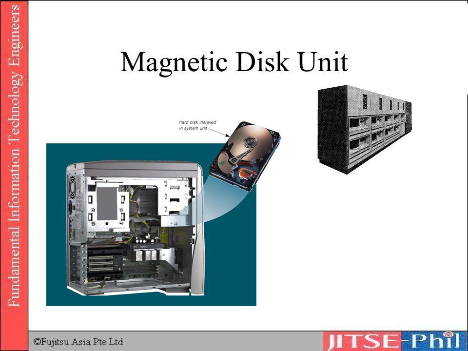 Magnetic Disk Unit
