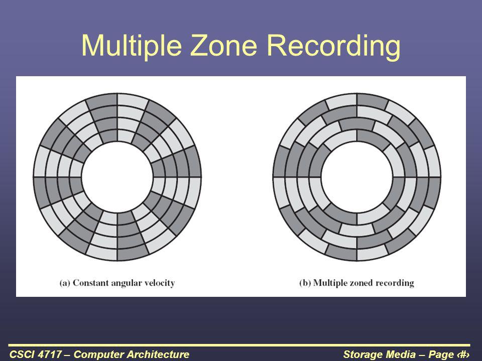Multiple Zone Recording