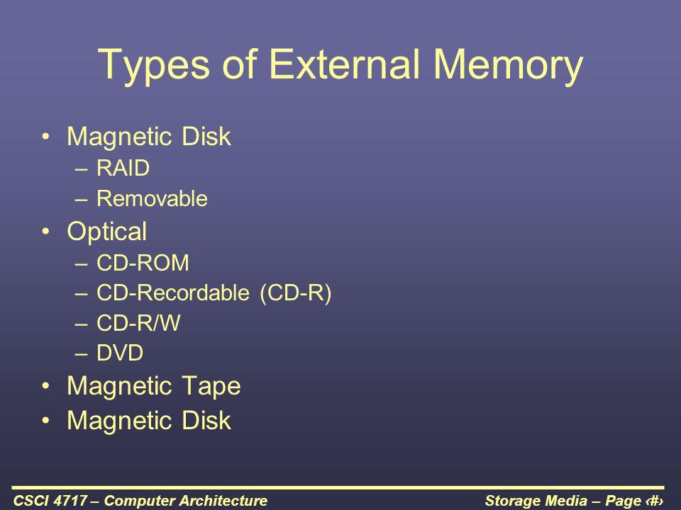 Types of External Memory