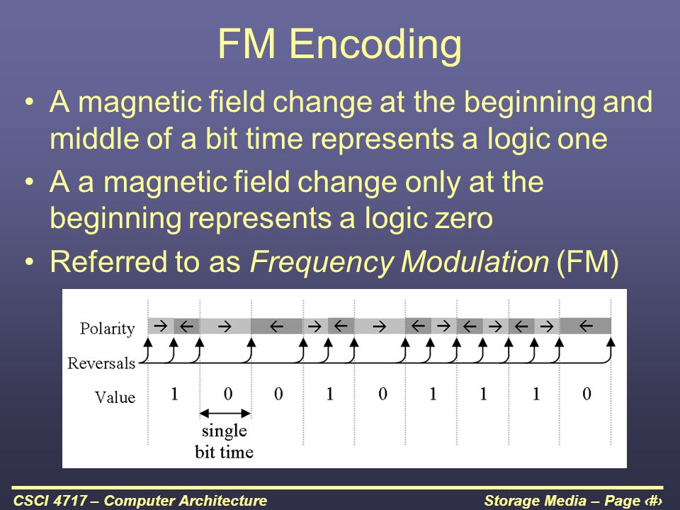FM Encoding A magnetic field change at the beginning and middle of a bit time represents a logic one.