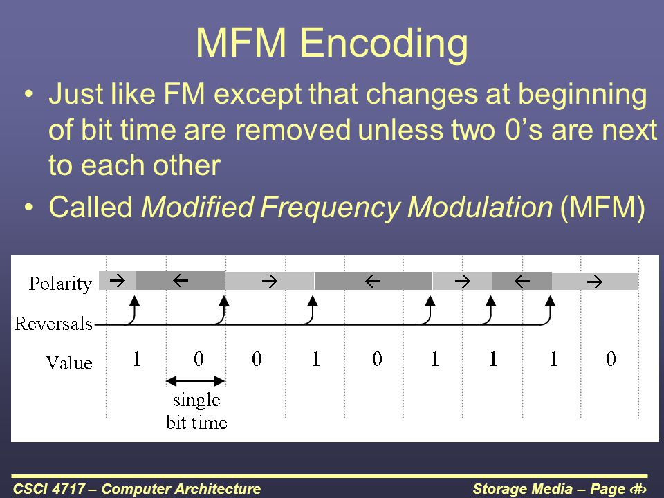 MFM Encoding Just like FM except that changes at beginning of bit time are removed unless two 0's are next to each other.
