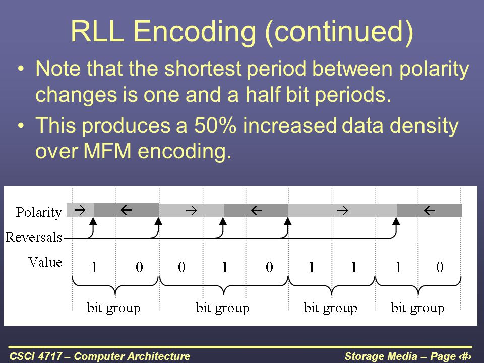 RLL Encoding (continued)