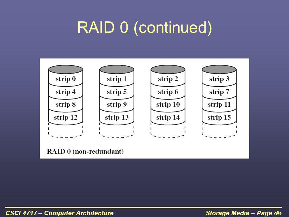 RAID 0 (continued)