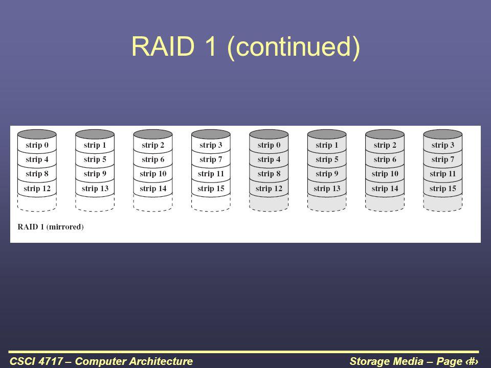 RAID 1 (continued)