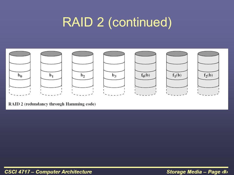 RAID 2 (continued)