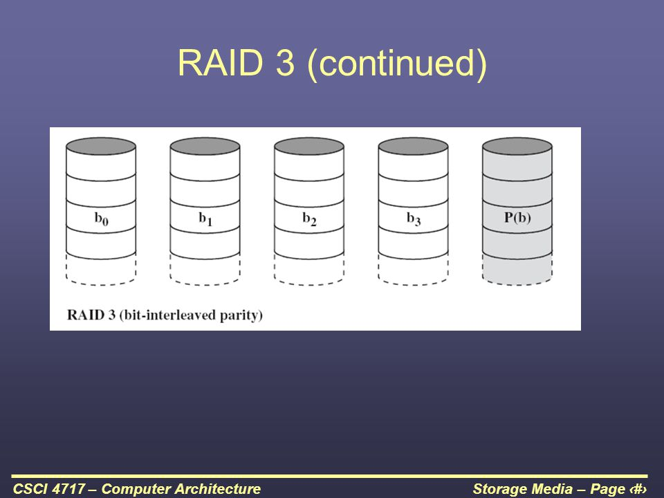 RAID 3 (continued)