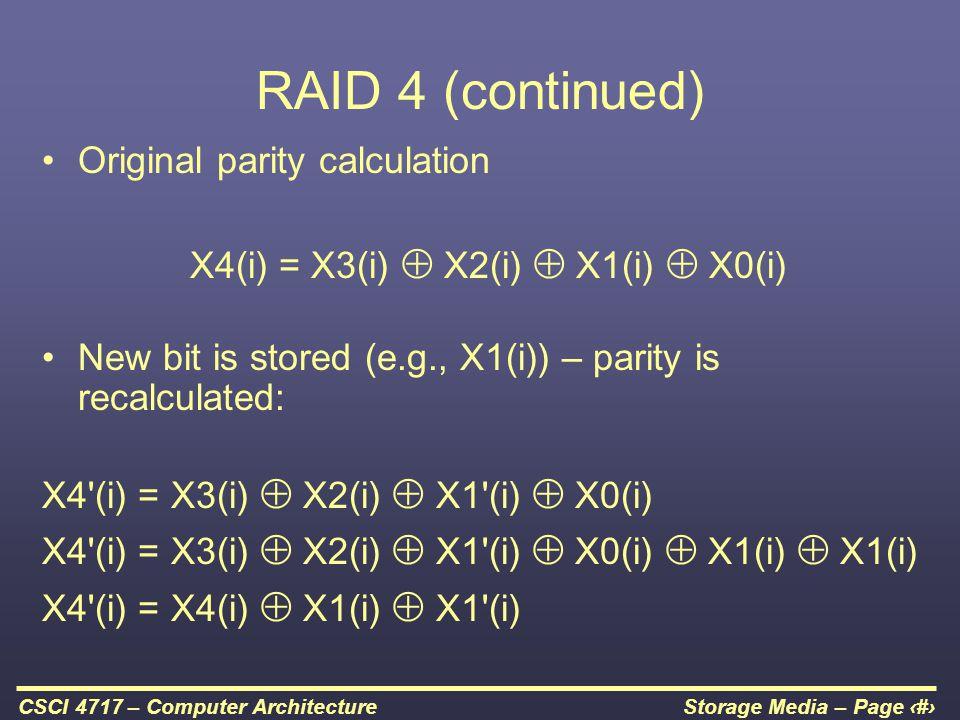 X4(i) = X3(i)  X2(i)  X1(i)  X0(i)