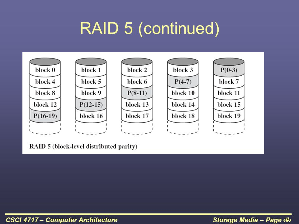 Csci 4717 5717 Computer Architecture Ppt Download