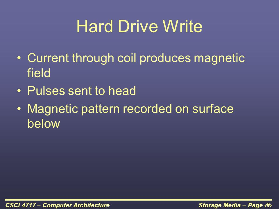 Hard Drive Write Current through coil produces magnetic field