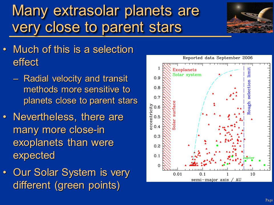 Many extrasolar planets are very close to parent stars