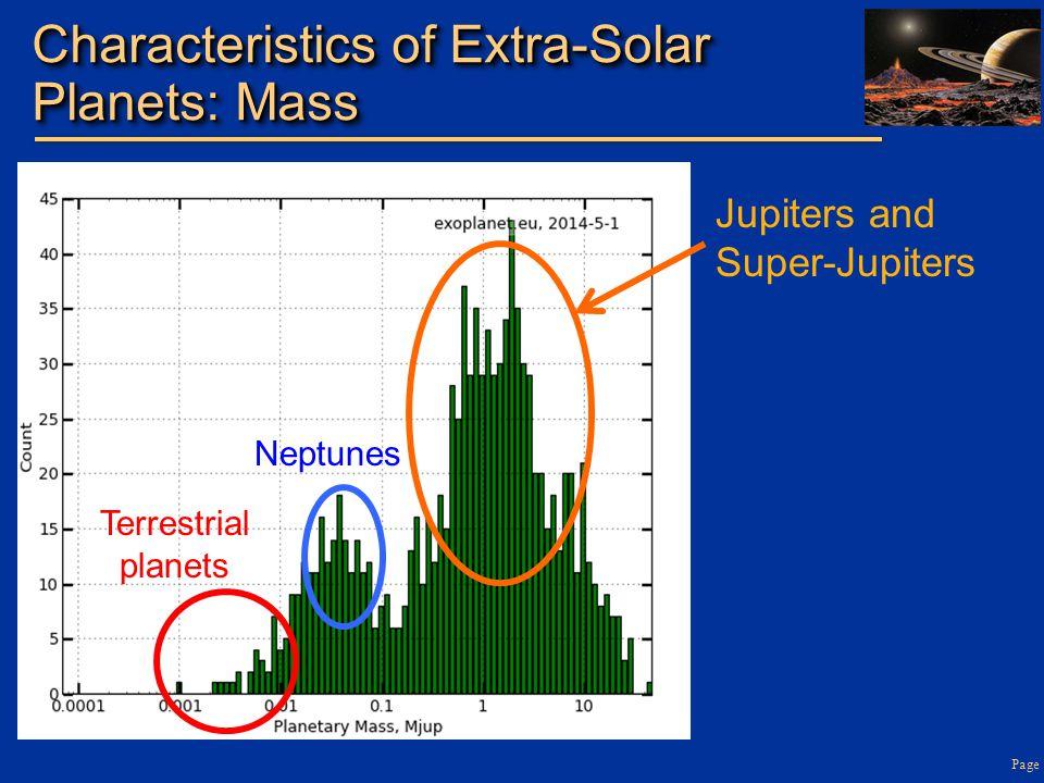 Characteristics of Extra-Solar Planets: Mass