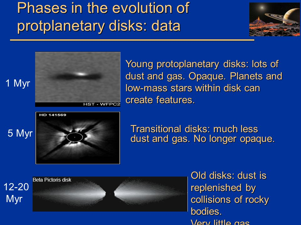 Phases in the evolution of protplanetary disks: data