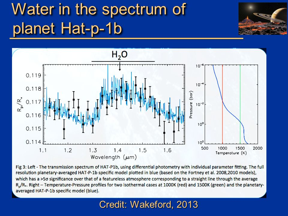 Water in the spectrum of planet Hat-p-1b