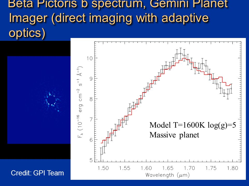 Beta Pictoris b spectrum, Gemini Planet Imager (direct imaging with adaptive optics)