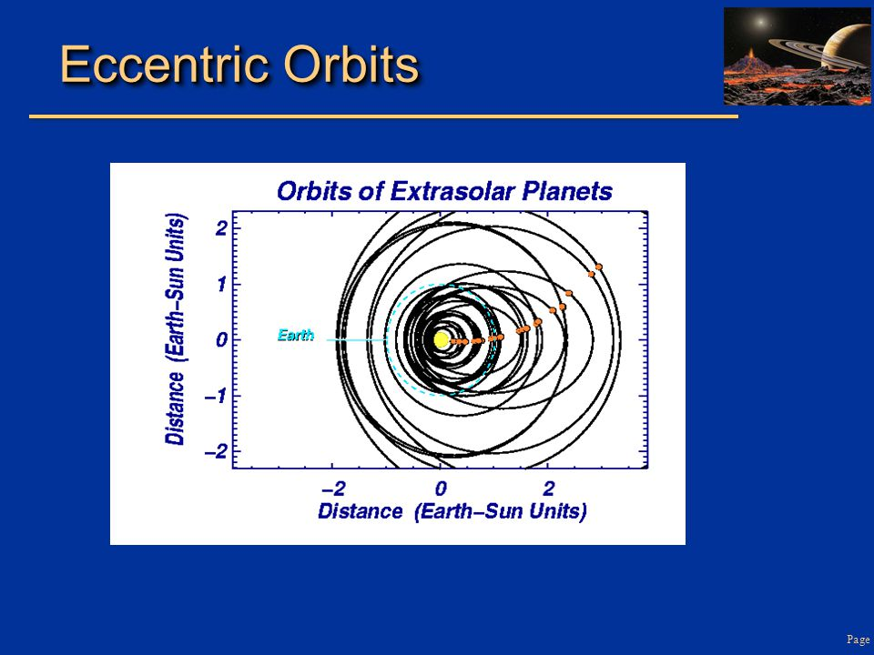 Eccentric Orbits Page
