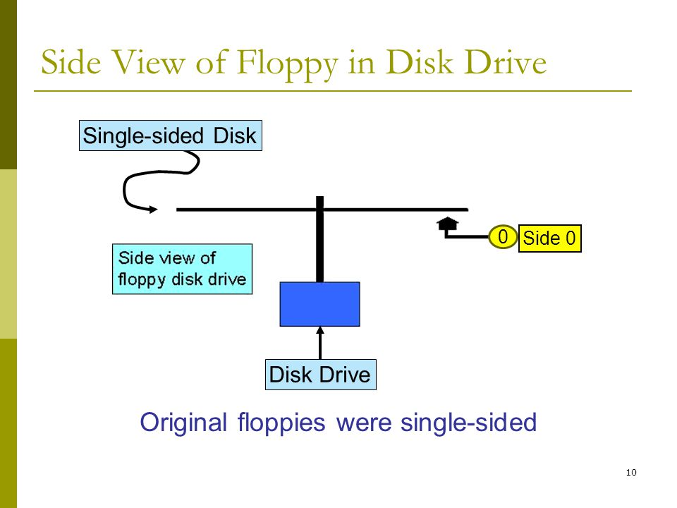 Side View of Floppy in Disk Drive