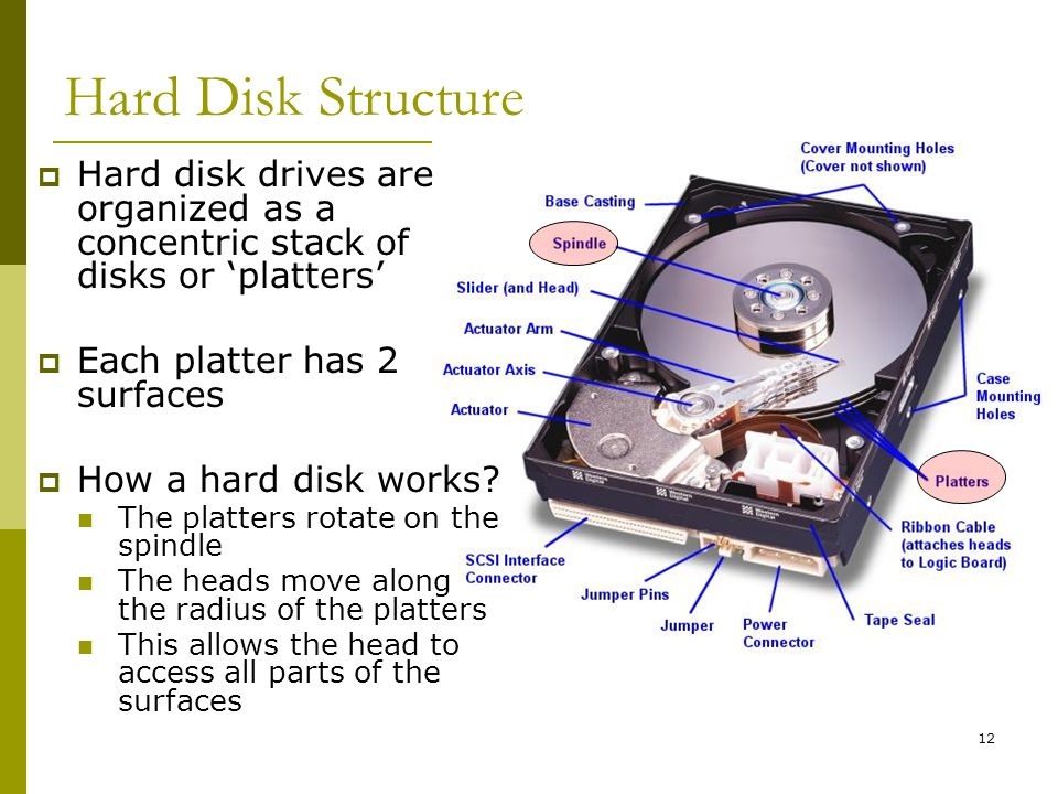 Hard Disk Structure Hard disk drives are organized as a concentric stack of disks or 'platters' Each platter has 2 surfaces.