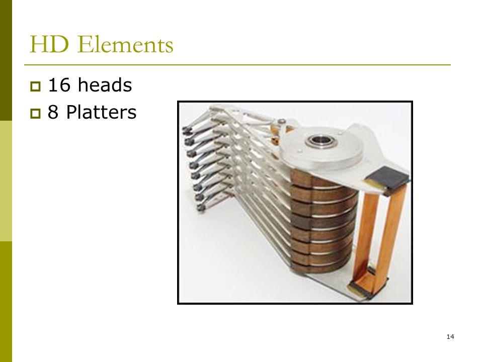 HD Elements 16 heads 8 Platters