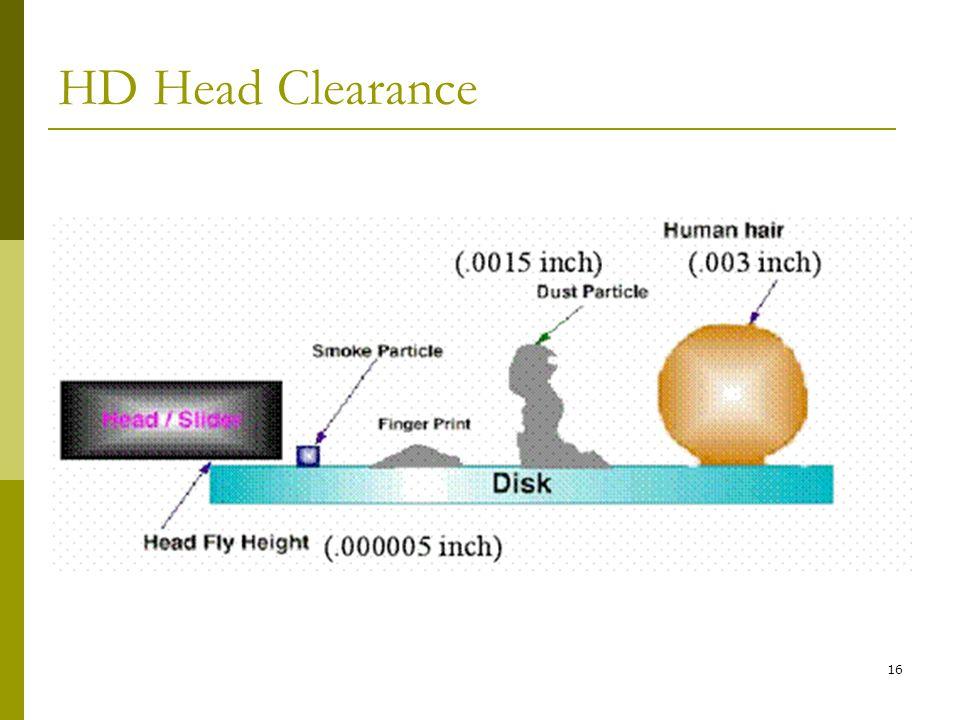 HD Head Clearance