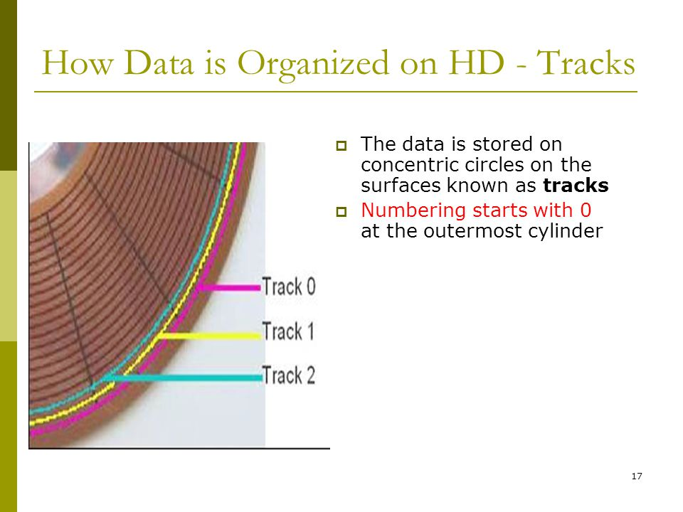 How Data is Organized on HD - Tracks
