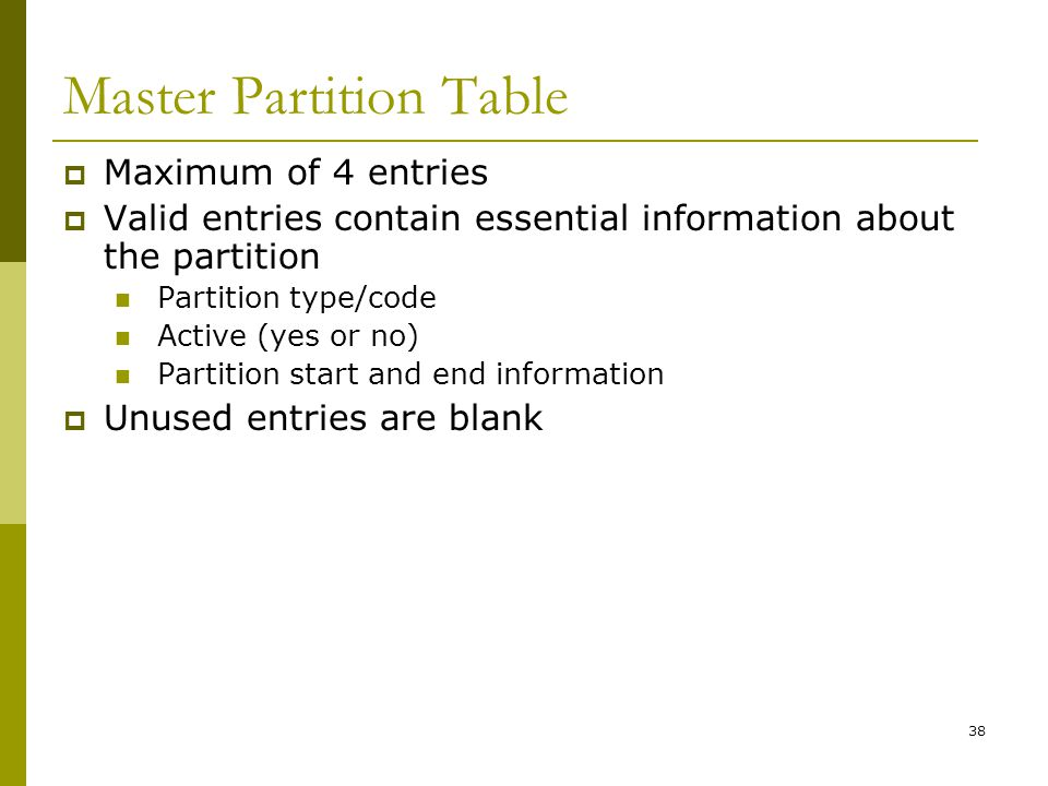 Master Partition Table