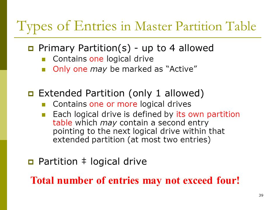 Types of Entries in Master Partition Table
