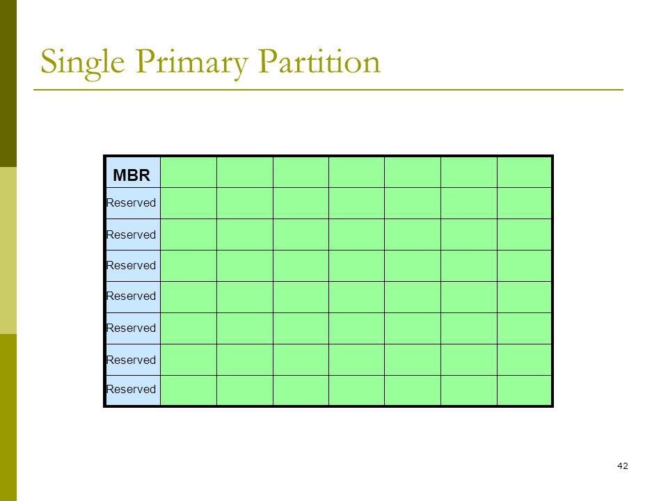 Single Primary Partition