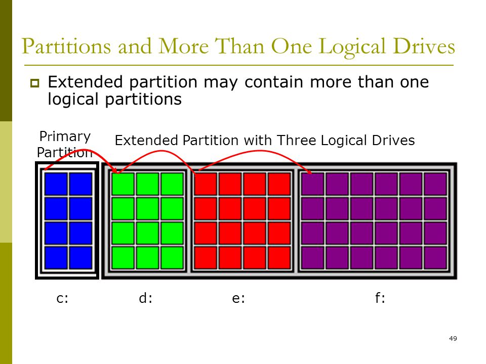 Partitions and More Than One Logical Drives