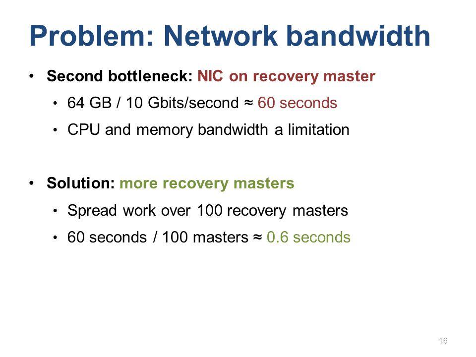 Problem: Network bandwidth