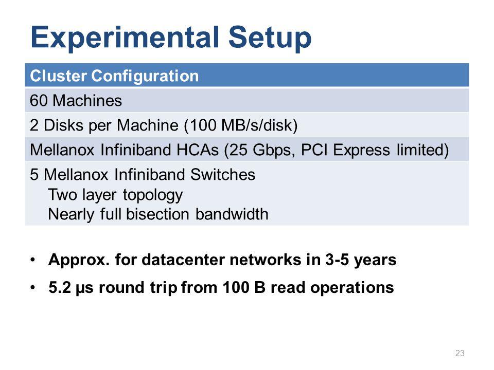 Experimental Setup Cluster Configuration 60 Machines