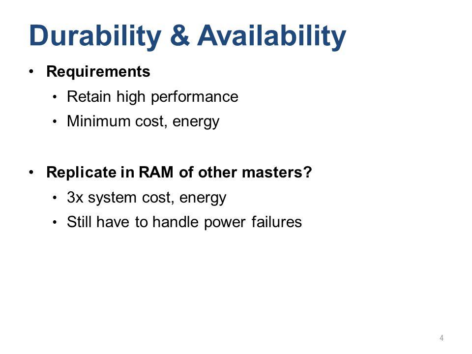 Durability & Availability