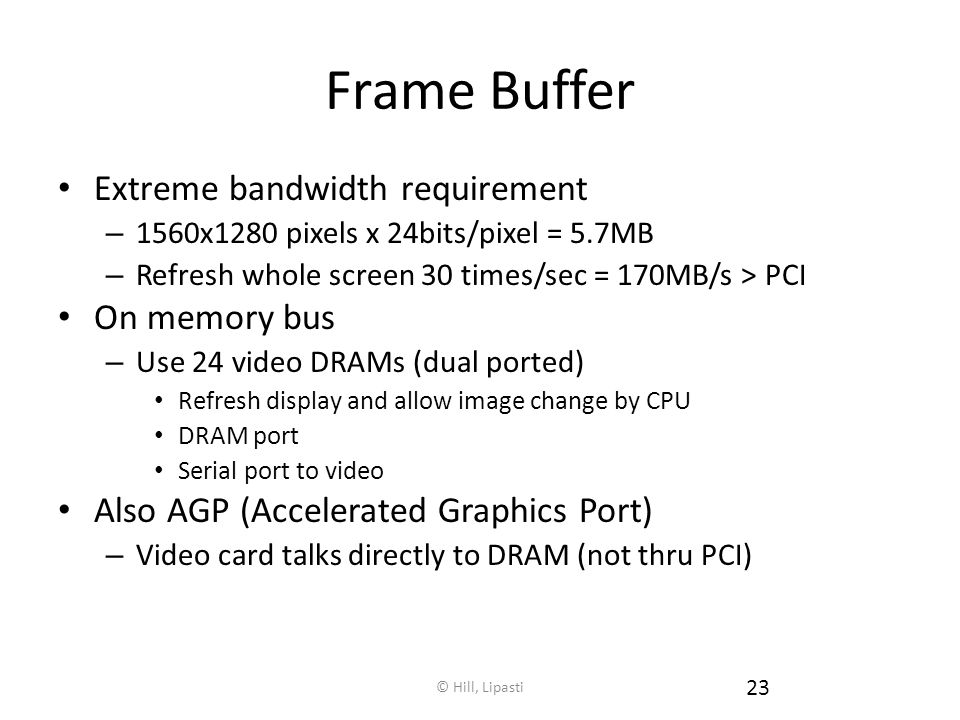 Frame Buffer Extreme bandwidth requirement On memory bus