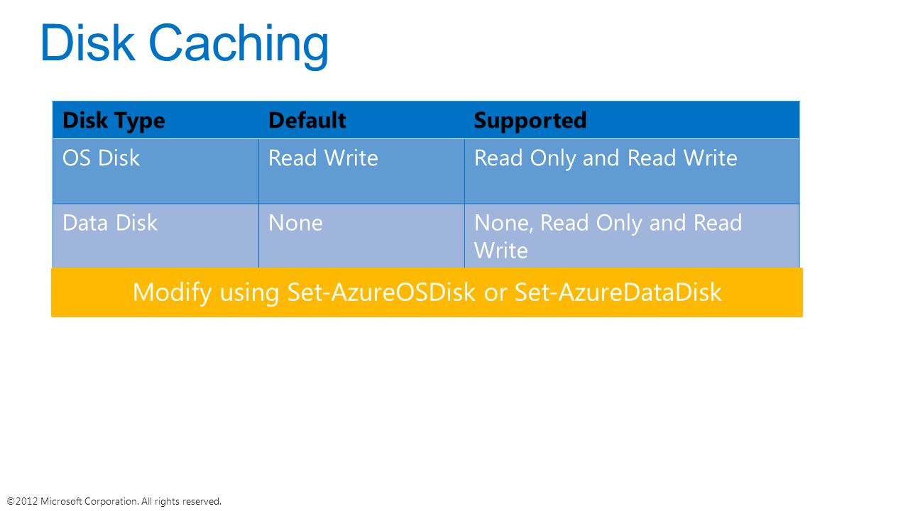 Modify using Set-AzureOSDisk or Set-AzureDataDisk