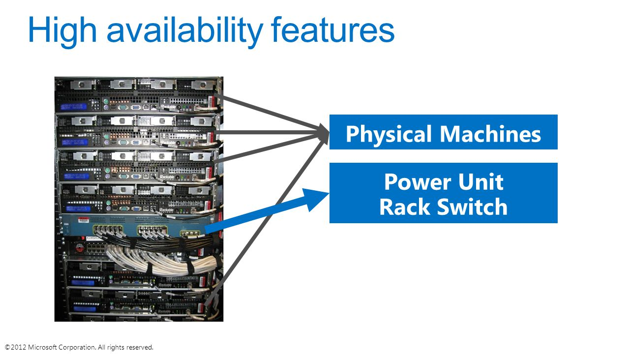 High availability features