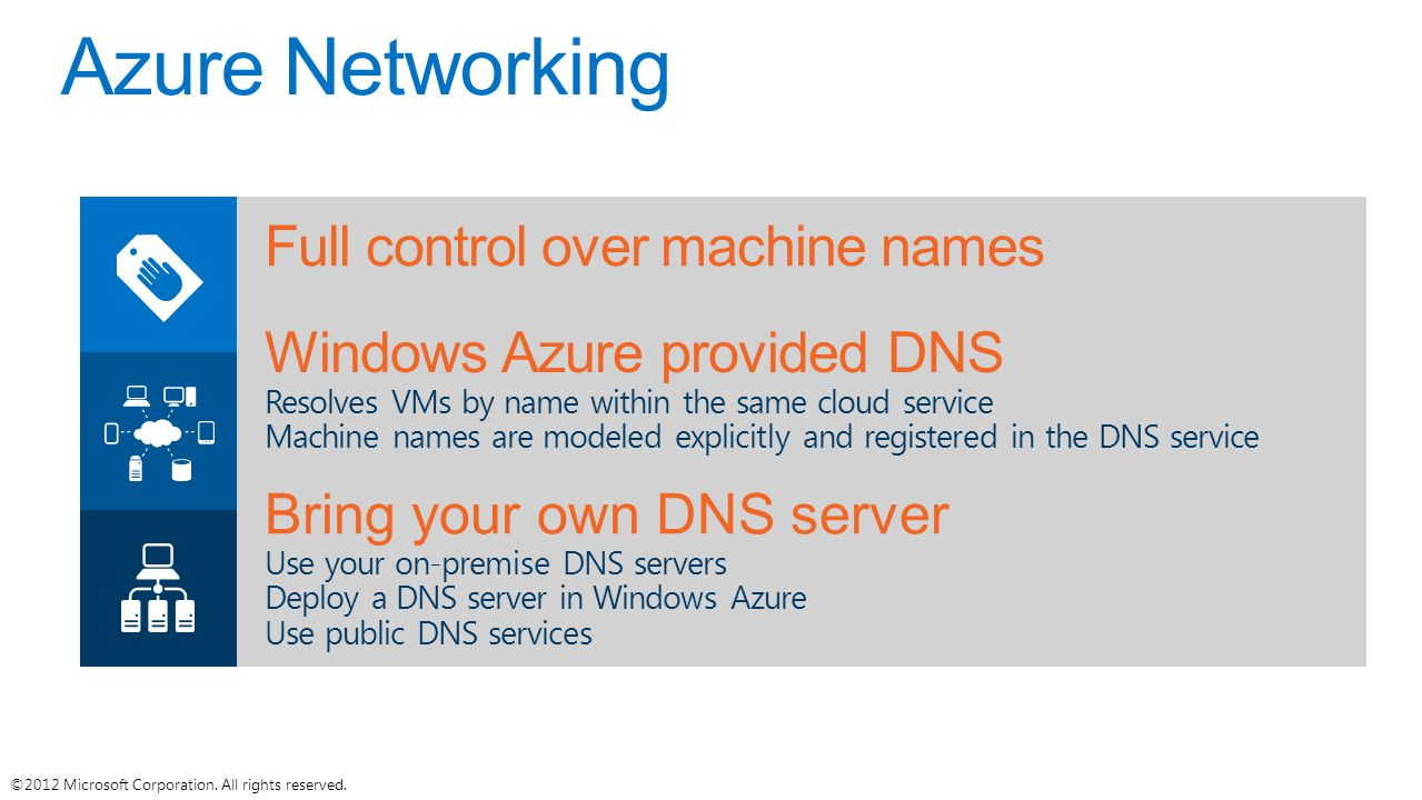 Azure Networking Full control over machine names